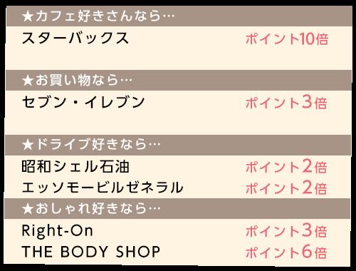 JCBオリジナルシリーズで優待が受けられる店舗一覧