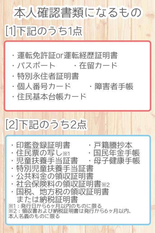 三井ショッピングパークカードの発行に必要な本人確認書類一覧