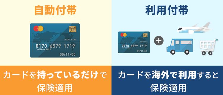 海外旅行保険付きクレジットカード 自動付帯と利用付帯の違い
