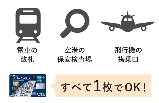 「ANA VISA Suicaカード」があるとカード1枚で通過できる